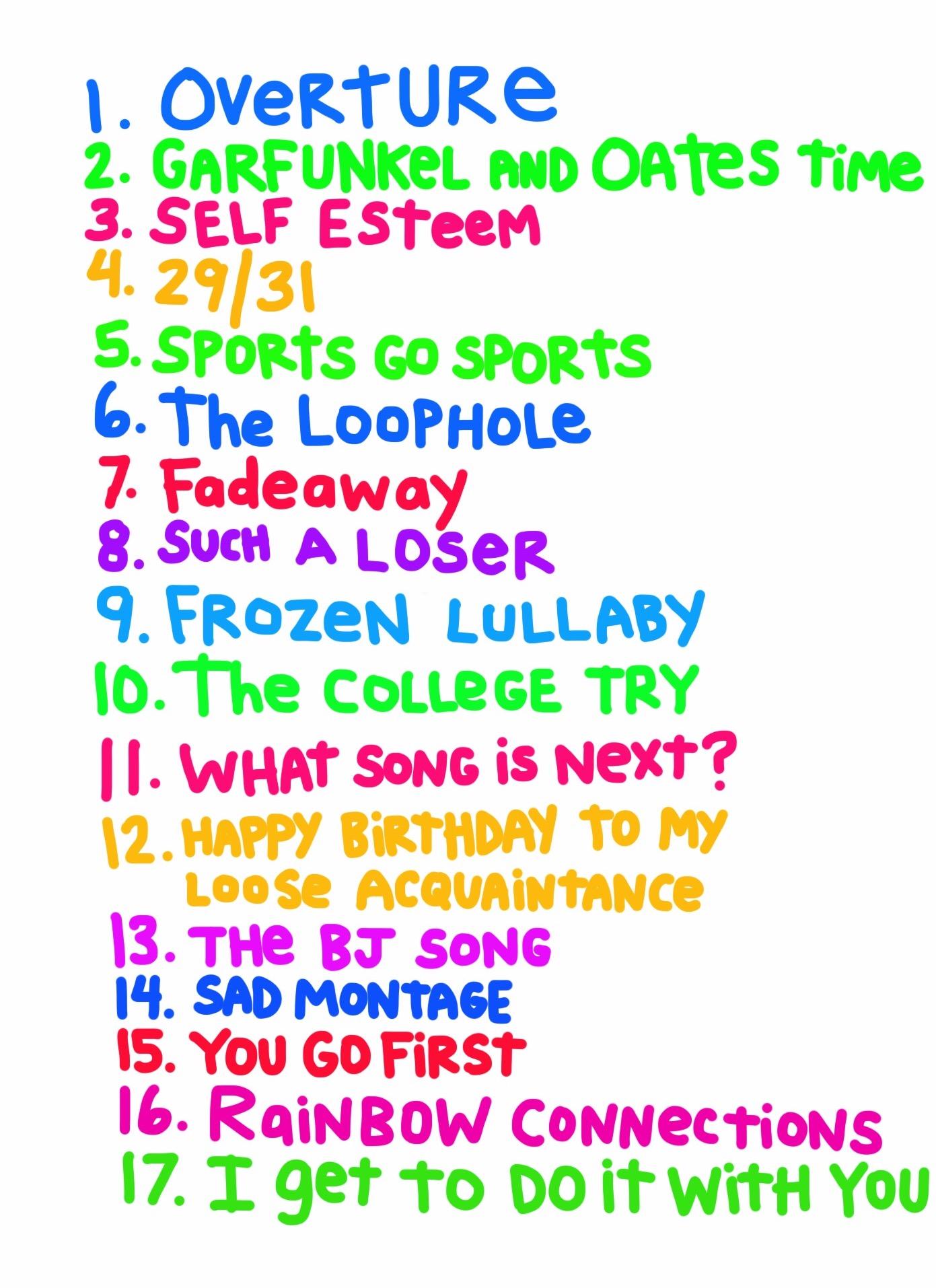 Secretions track list